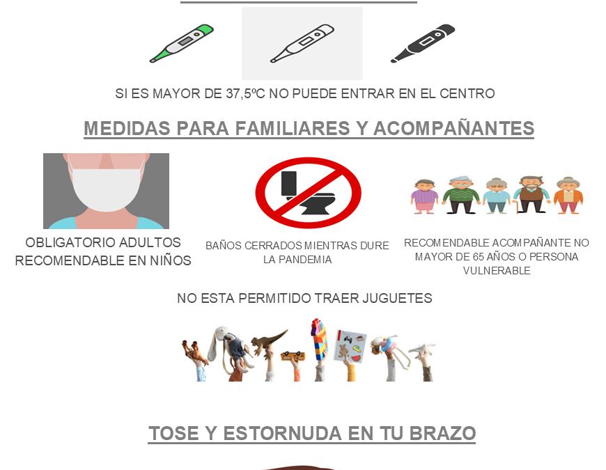 MEDIDAS DE SEGURIDAD COVID-19